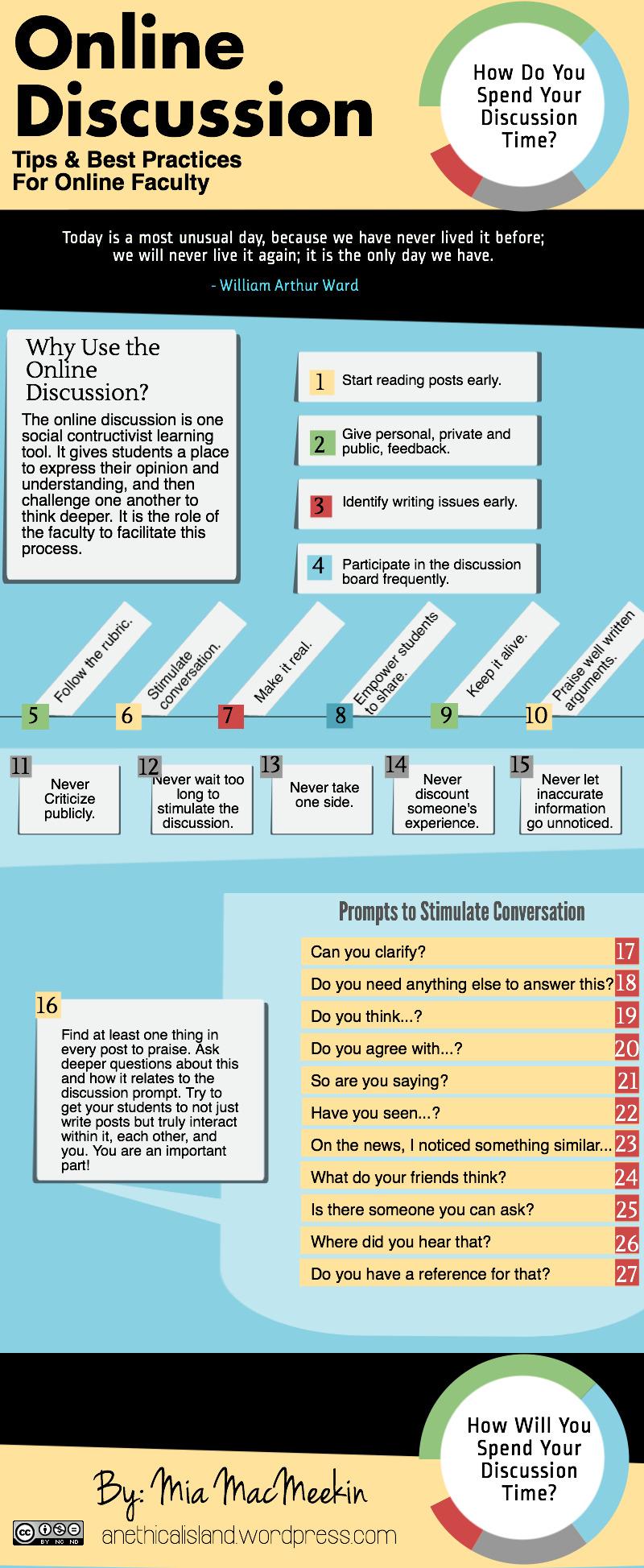 Online DB Tips